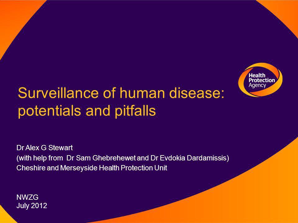 Surveillance of human disease: potentials and pitfalls