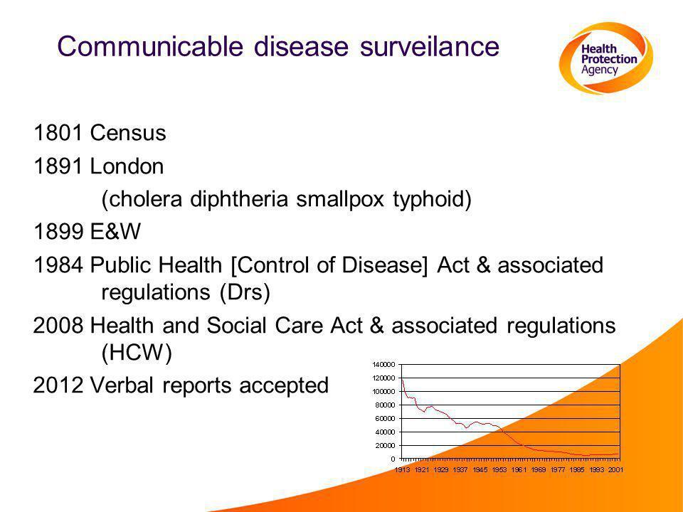 Communicable disease surveilance