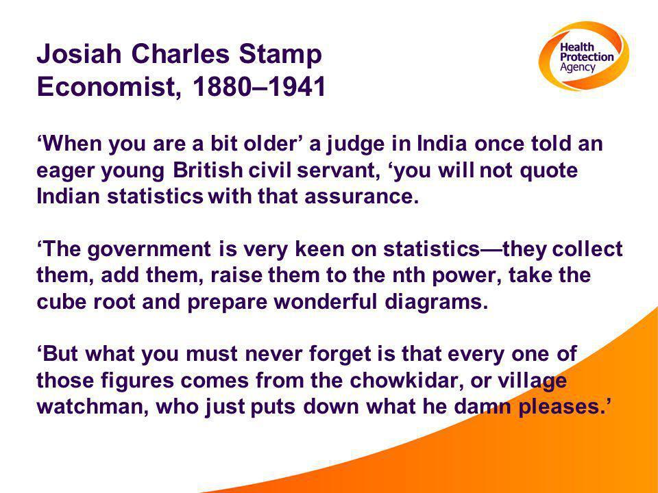 Josiah Charles Stamp Economist, 1880–1941