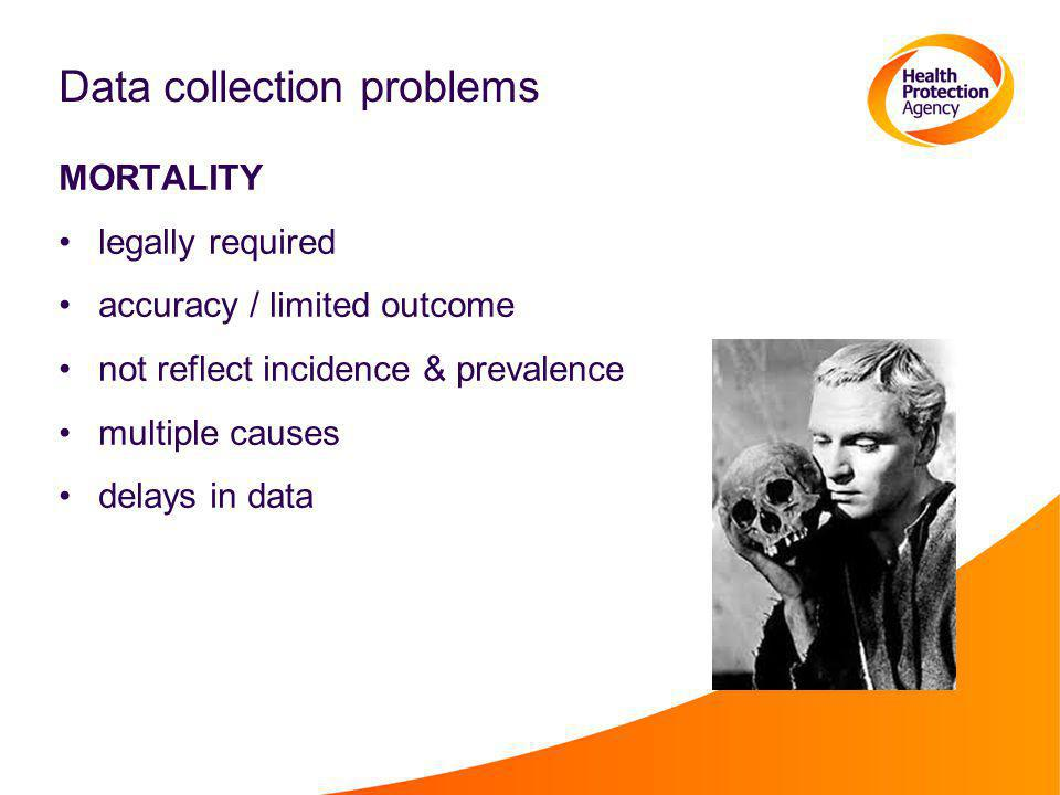 Data collection problems