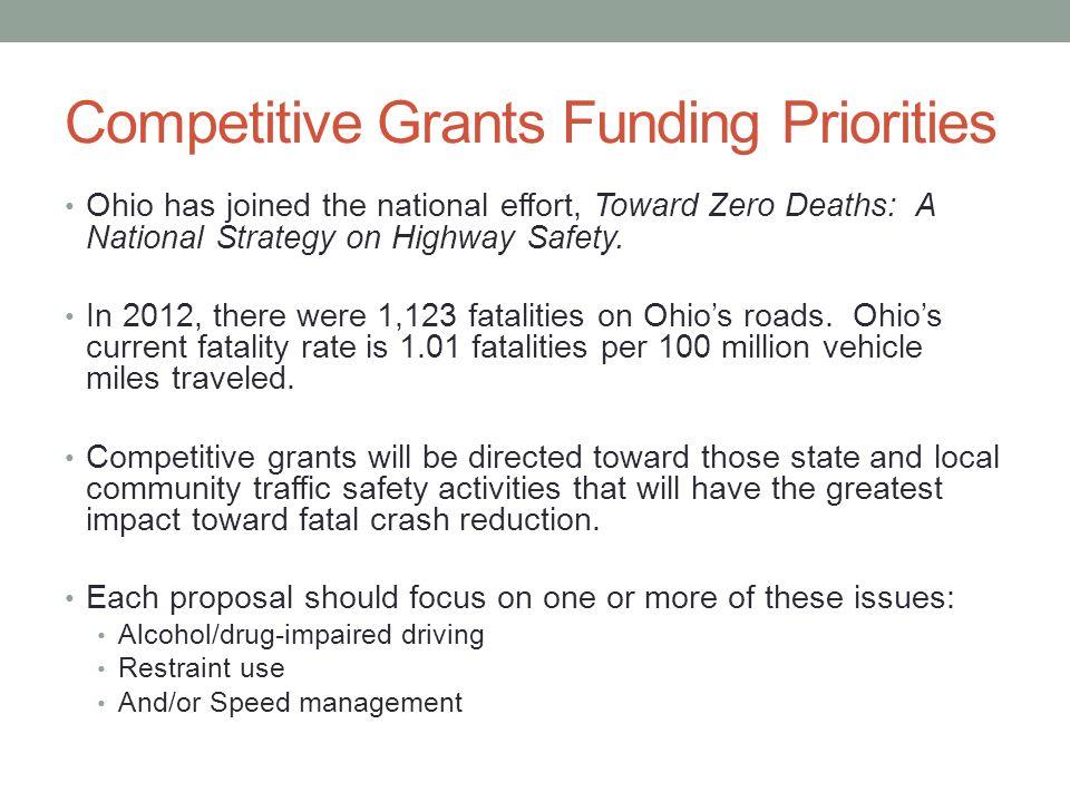 Competitive Grants Funding Priorities