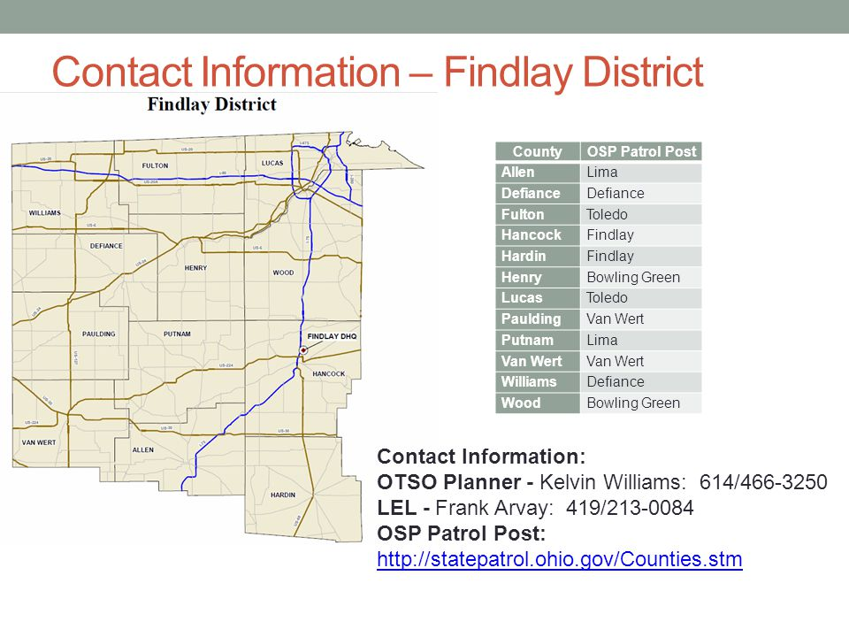 Contact Information – Findlay District County. OSP Patrol Post. Allen. Lima. Defiance. Fulton.
