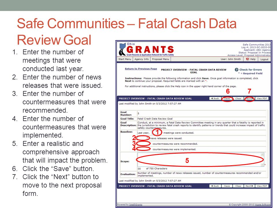 Safe Communities – Fatal Crash Data Review Goal