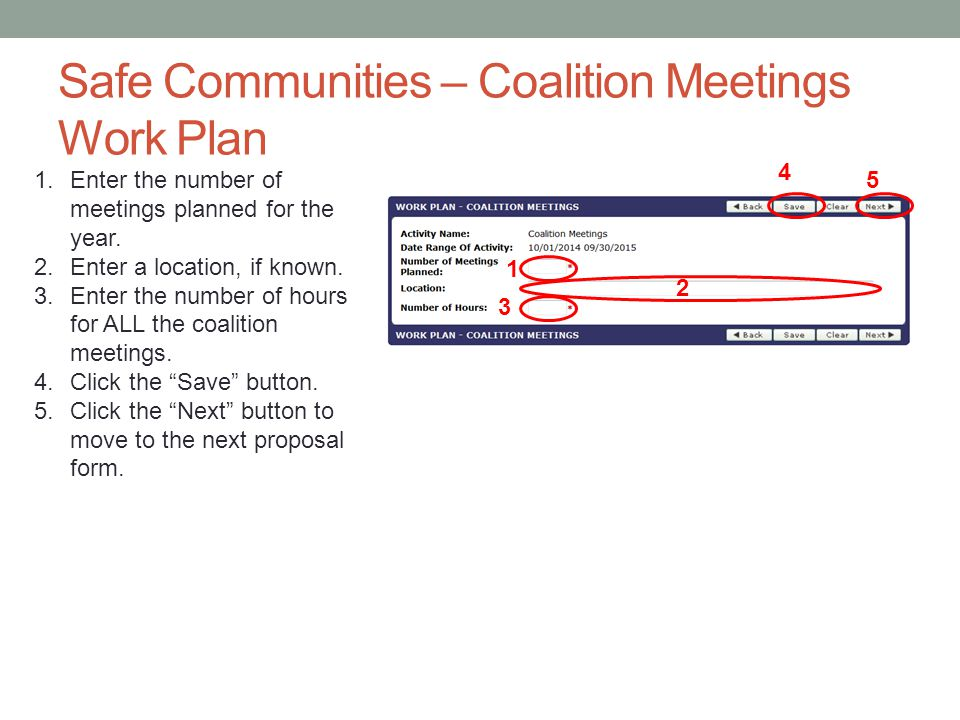 Safe Communities – Coalition Meetings Work Plan