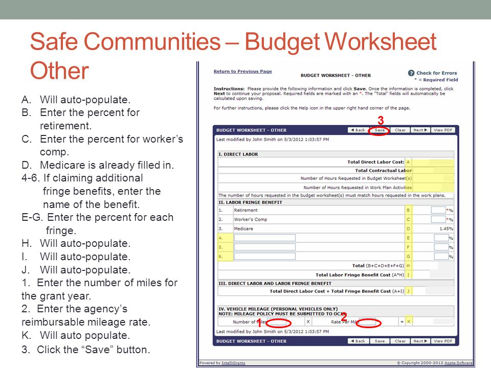 Safe Communities – Budget Worksheet Other
