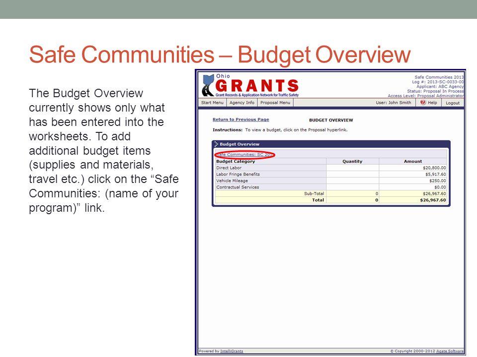 Safe Communities – Budget Overview