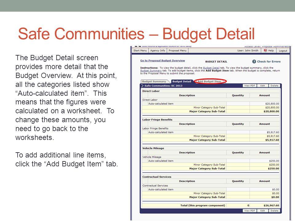 Safe Communities – Budget Detail