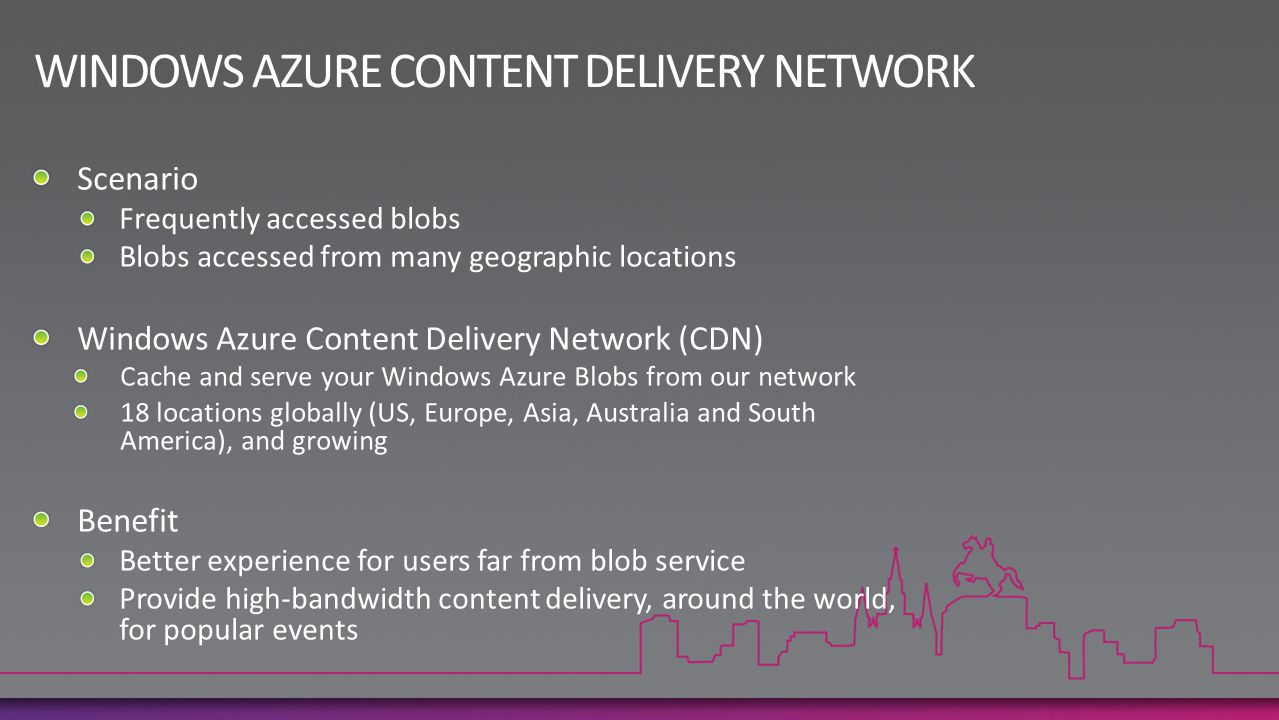 WINDOWS AZURE CONTENT DELIVERY NETWORK