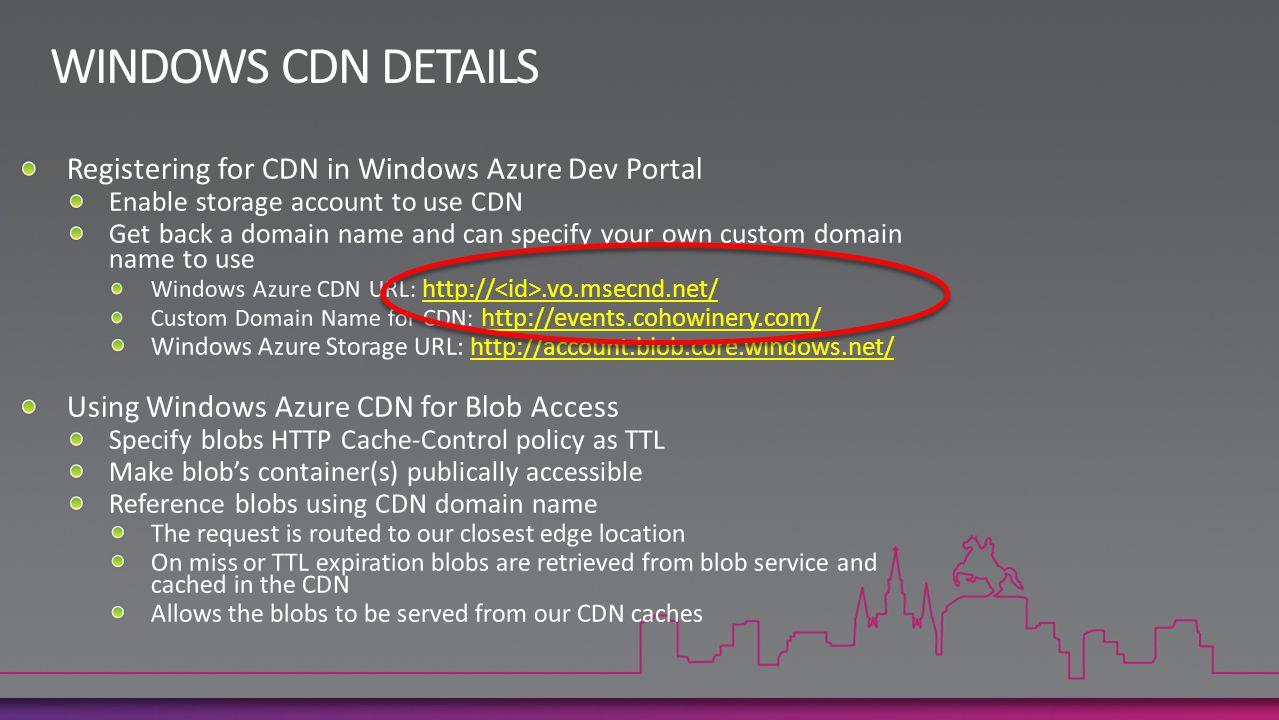 WINDOWS CDN DETAILS Registering for CDN in Windows Azure Dev Portal