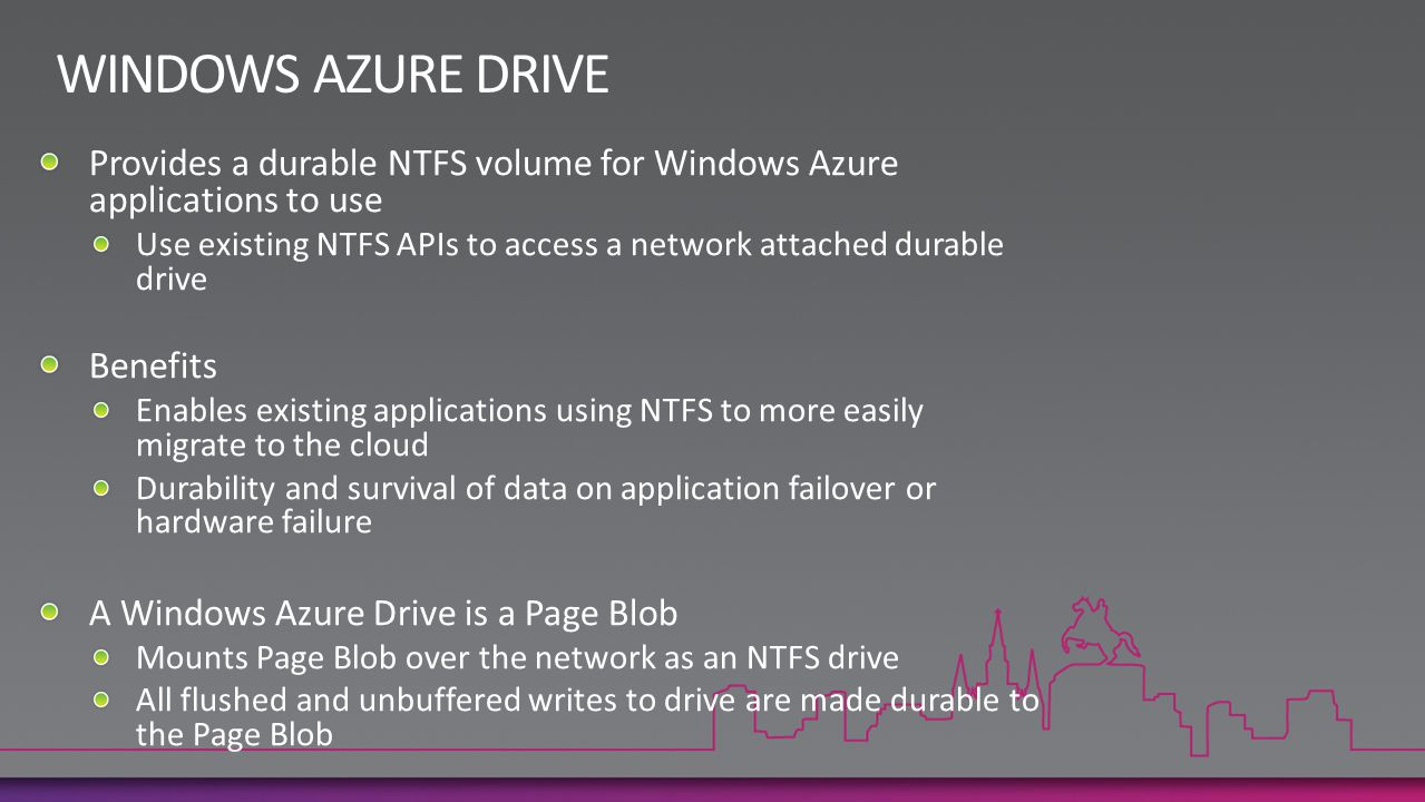 WINDOWS AZURE DRIVE Provides a durable NTFS volume for Windows Azure applications to use.