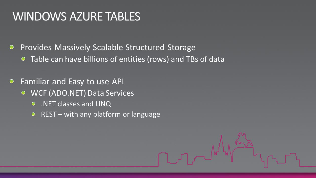 WINDOWS AZURE TABLES Provides Massively Scalable Structured Storage