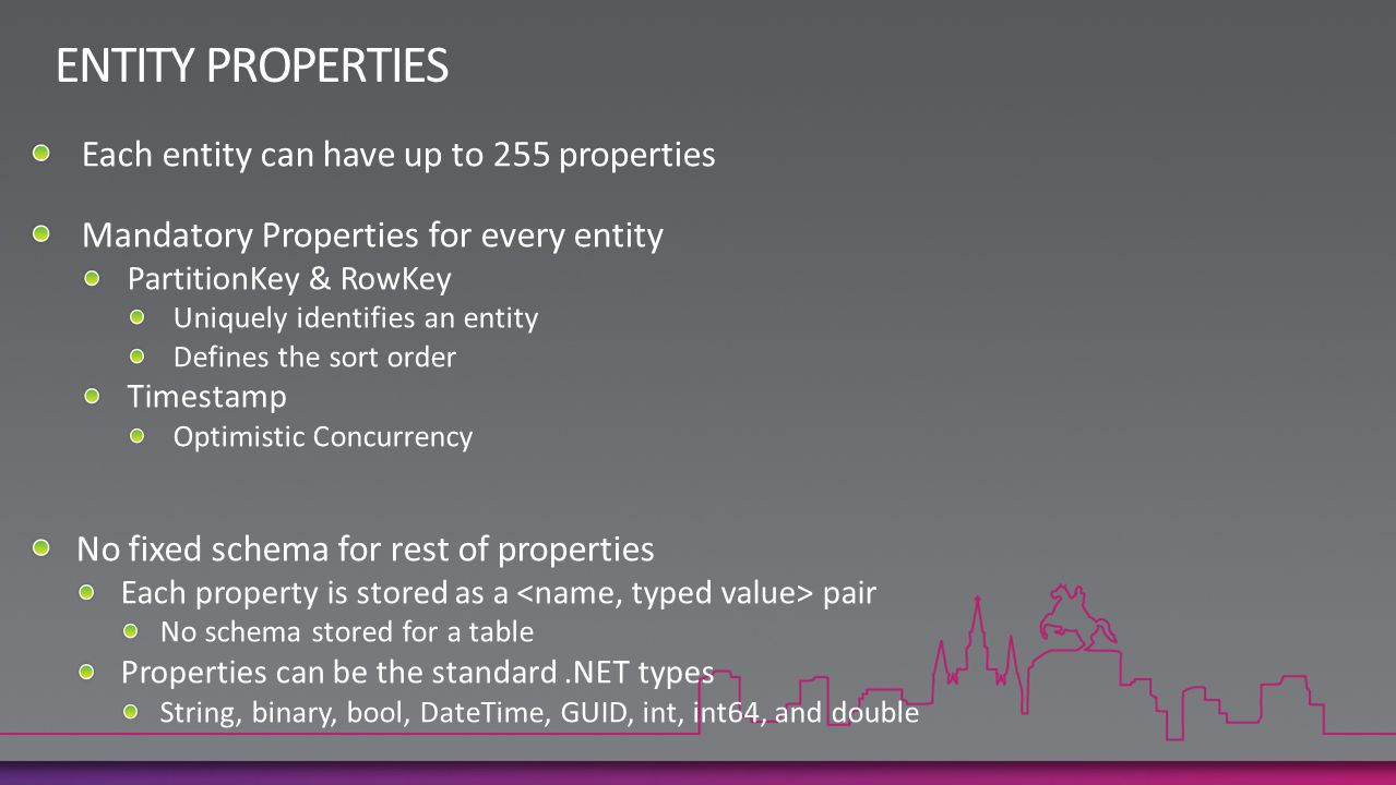 ENTITY PROPERTIES Each entity can have up to 255 properties