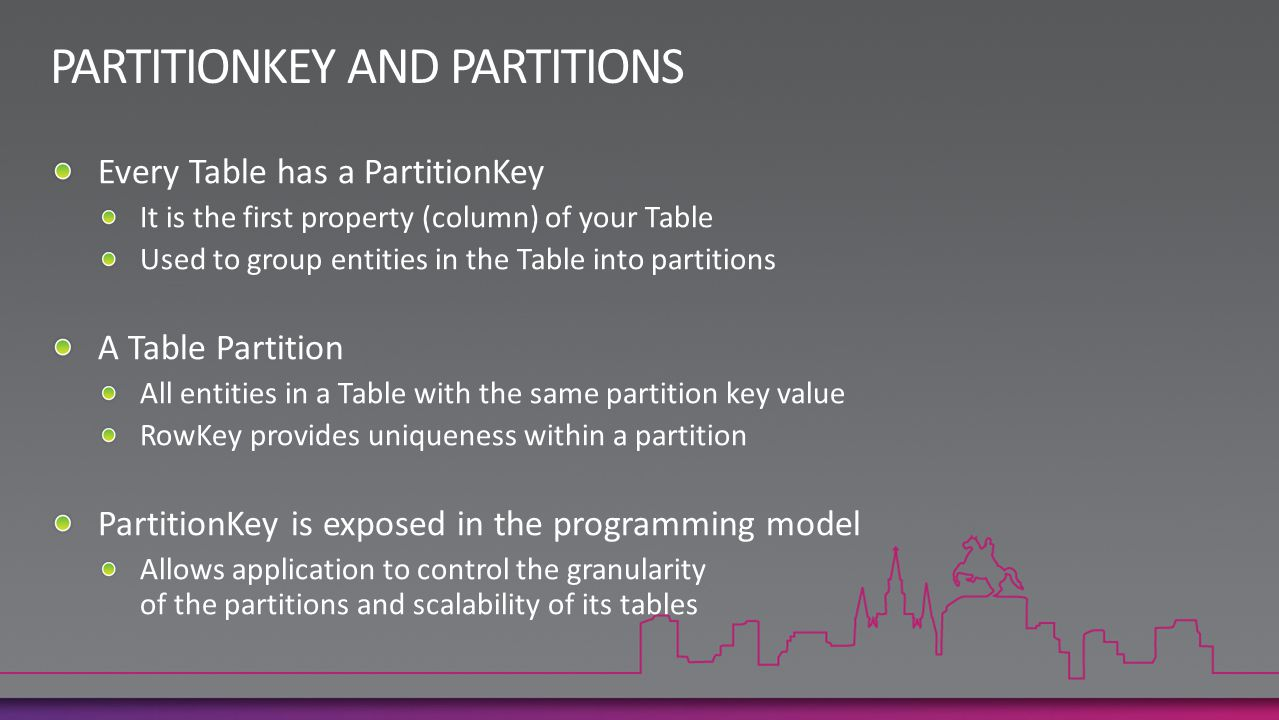 PARTITIONKEY AND PARTITIONS
