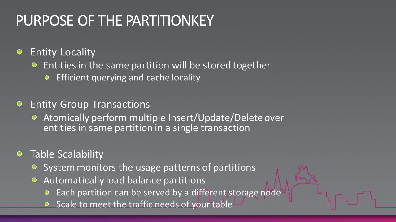 PURPOSE OF THE PARTITIONKEY