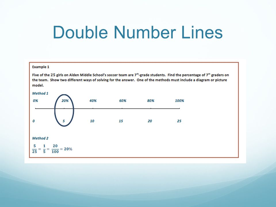 Double Number Lines