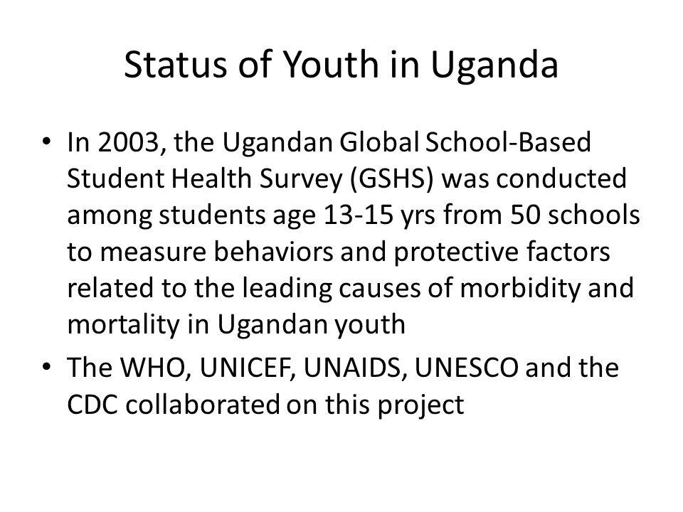 Status of Youth in Uganda