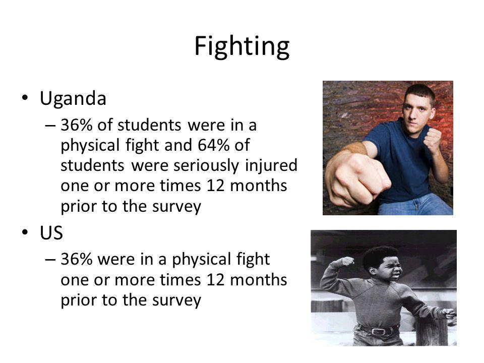 Fighting Uganda. 36% of students were in a physical fight and 64% of students were seriously injured one or more times 12 months prior to the survey.