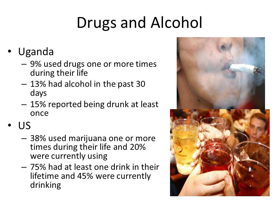Drugs and Alcohol Uganda US