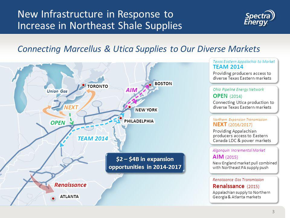 New Infrastructure in Response to Increase in Northeast Shale Supplies