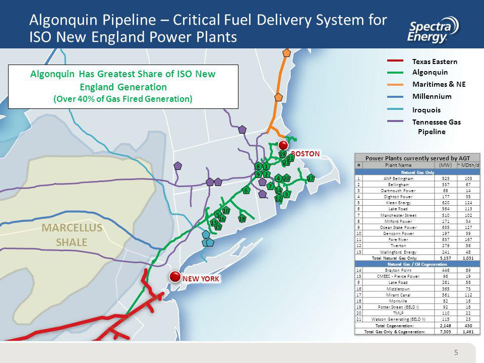 Algonquin Pipeline – Critical Fuel Delivery System for ISO New England Power Plants