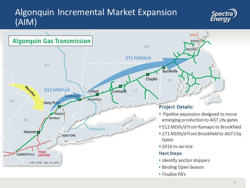 Algonquin Incremental Market Expansion (AIM)