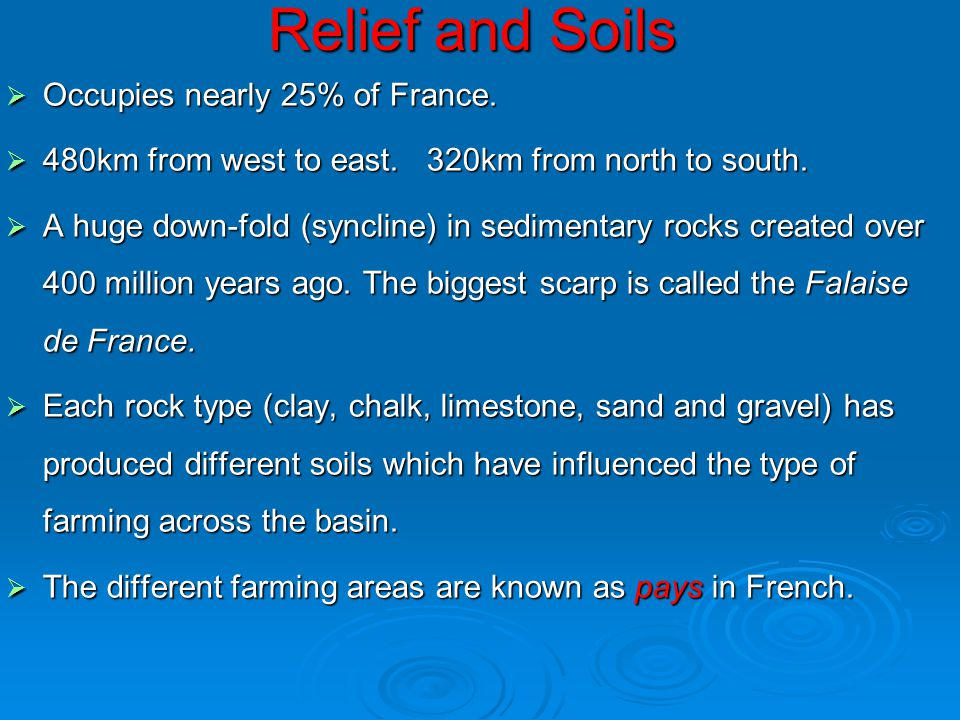 Relief and Soils Occupies nearly 25% of France.