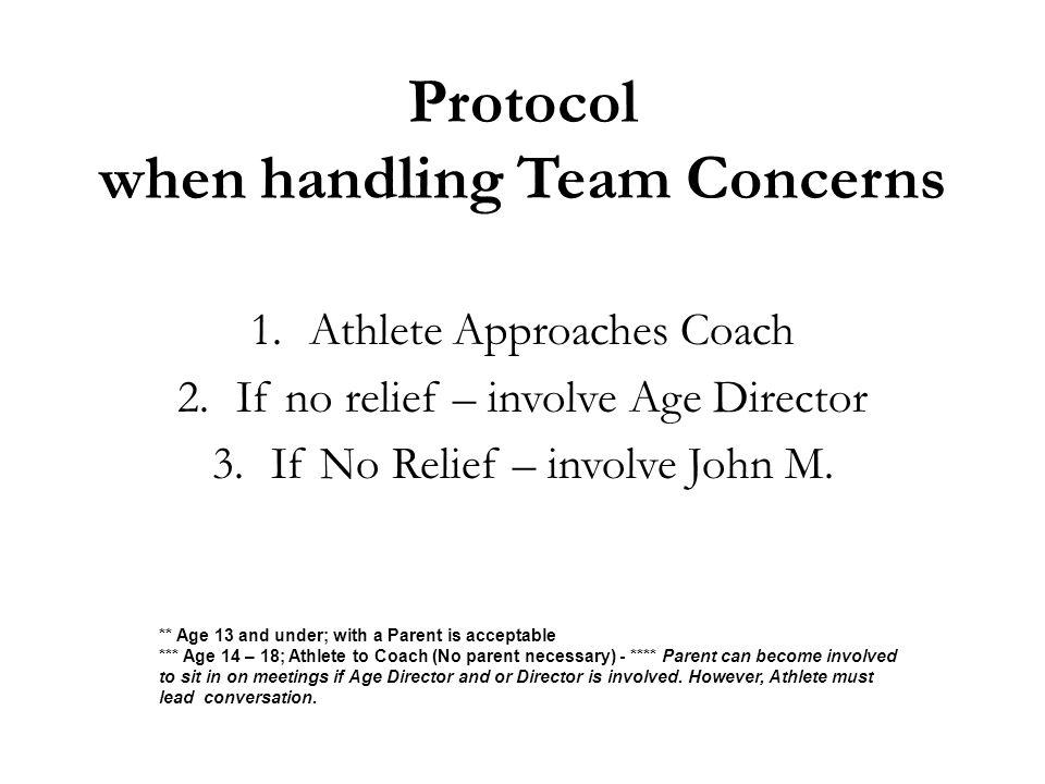 Protocol when handling Team Concerns