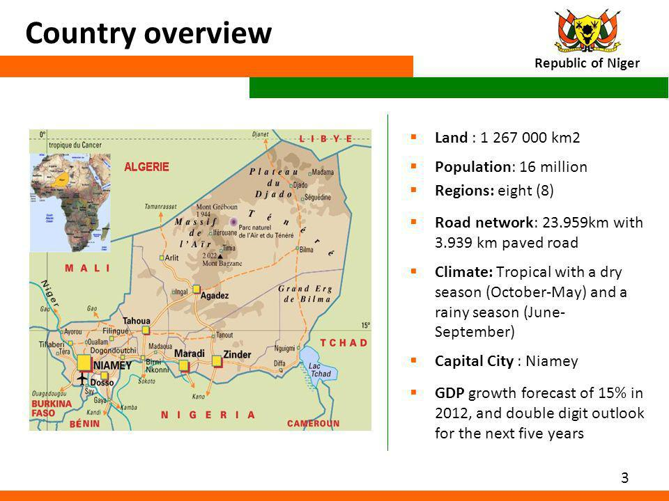 Country overview Land : 1 267 000 km2 Population: 16 million