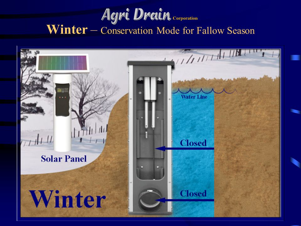 Winter – Conservation Mode for Fallow Season