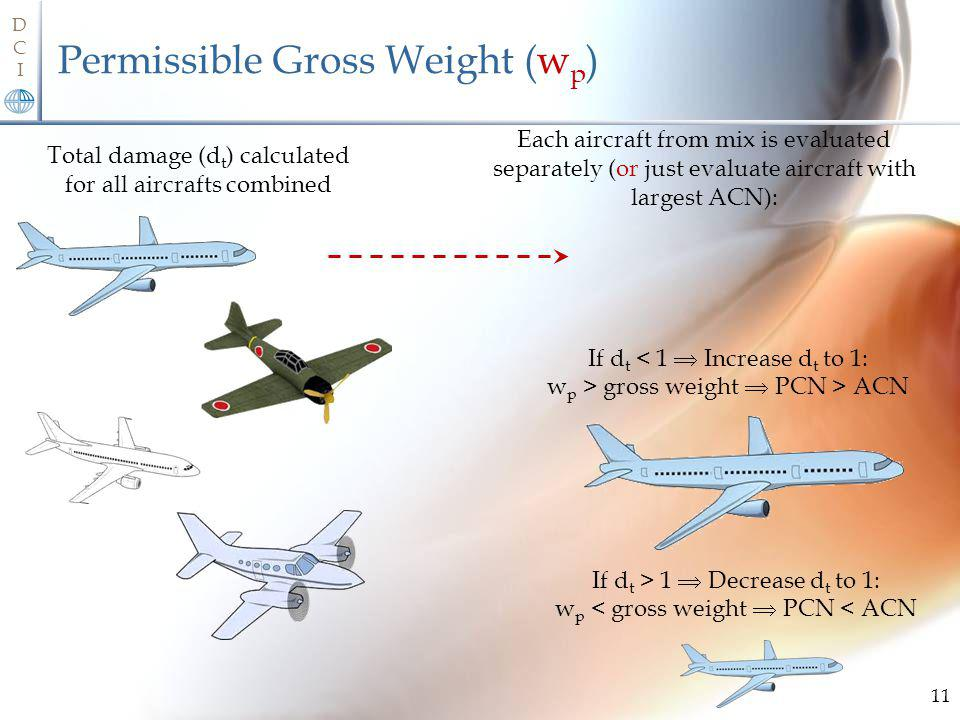 Permissible Gross Weight (wp)