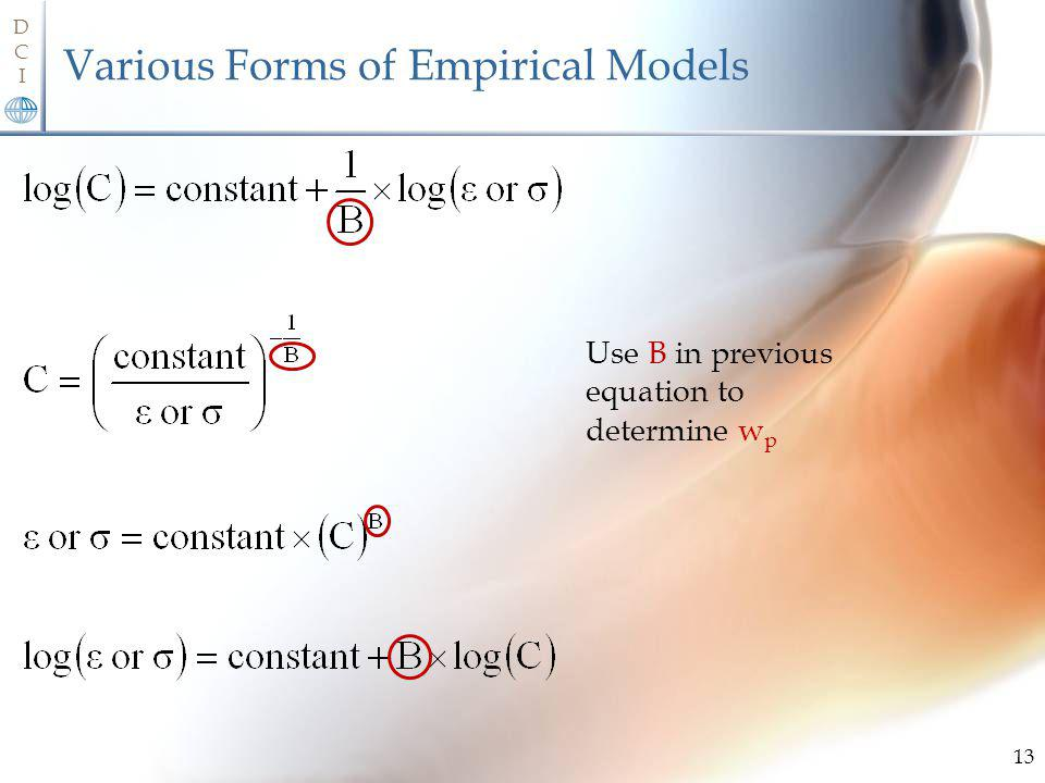 Various Forms of Empirical Models