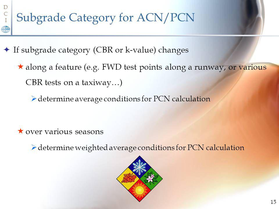 Subgrade Category for ACN/PCN