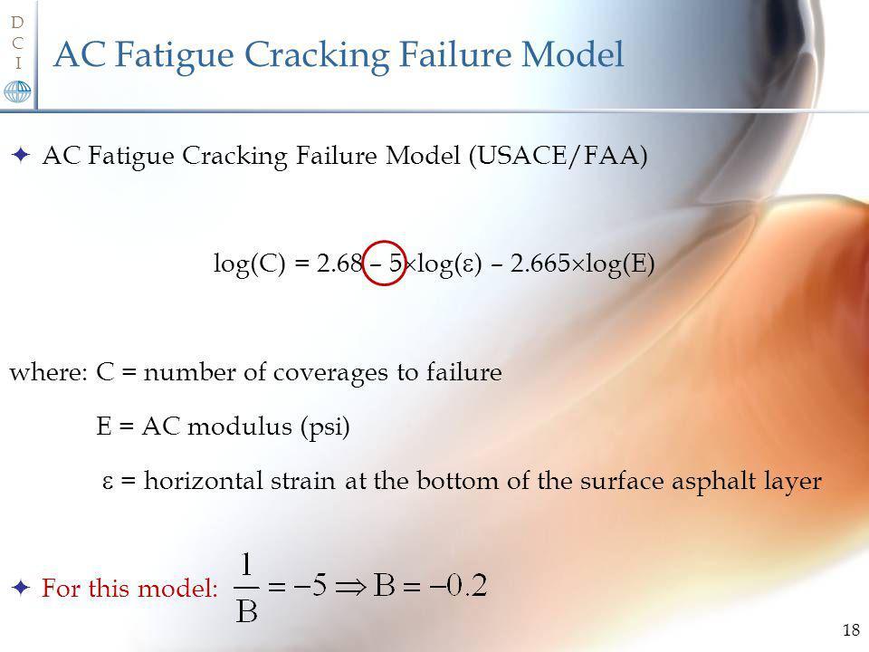 AC Fatigue Cracking Failure Model