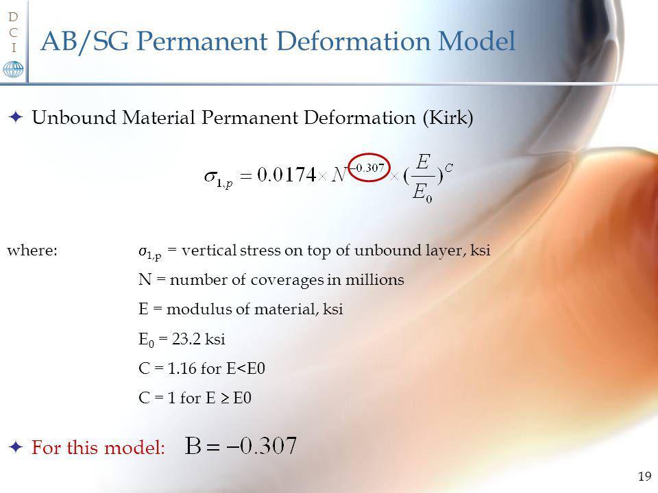 AB/SG Permanent Deformation Model
