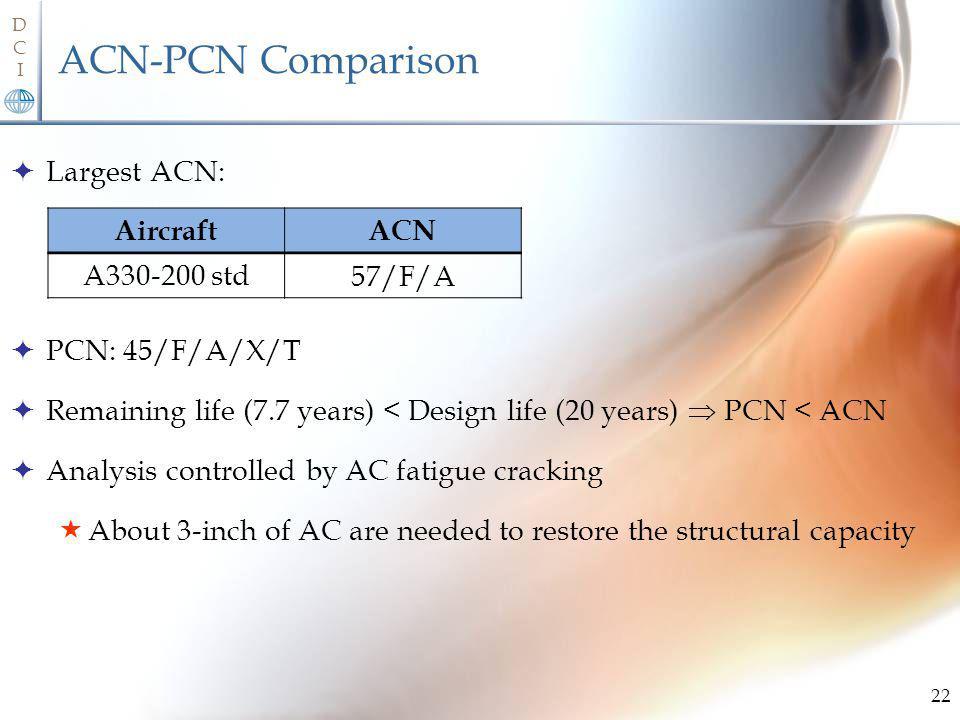 ACN-PCN Comparison Largest ACN: PCN: 45/F/A/X/T