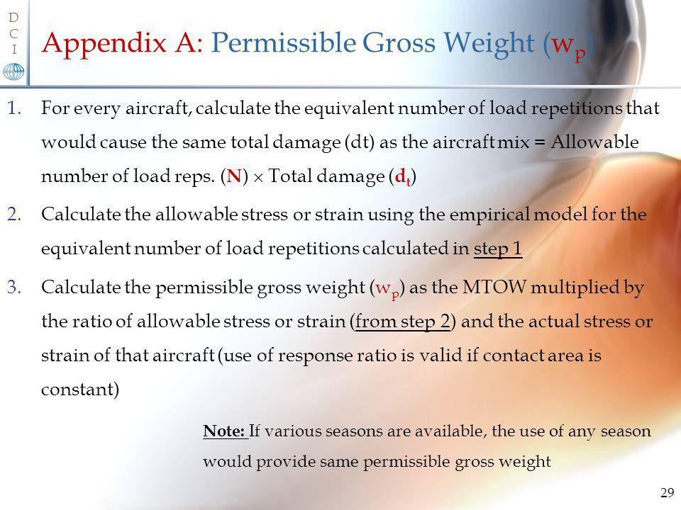 Appendix A: Permissible Gross Weight (wp)