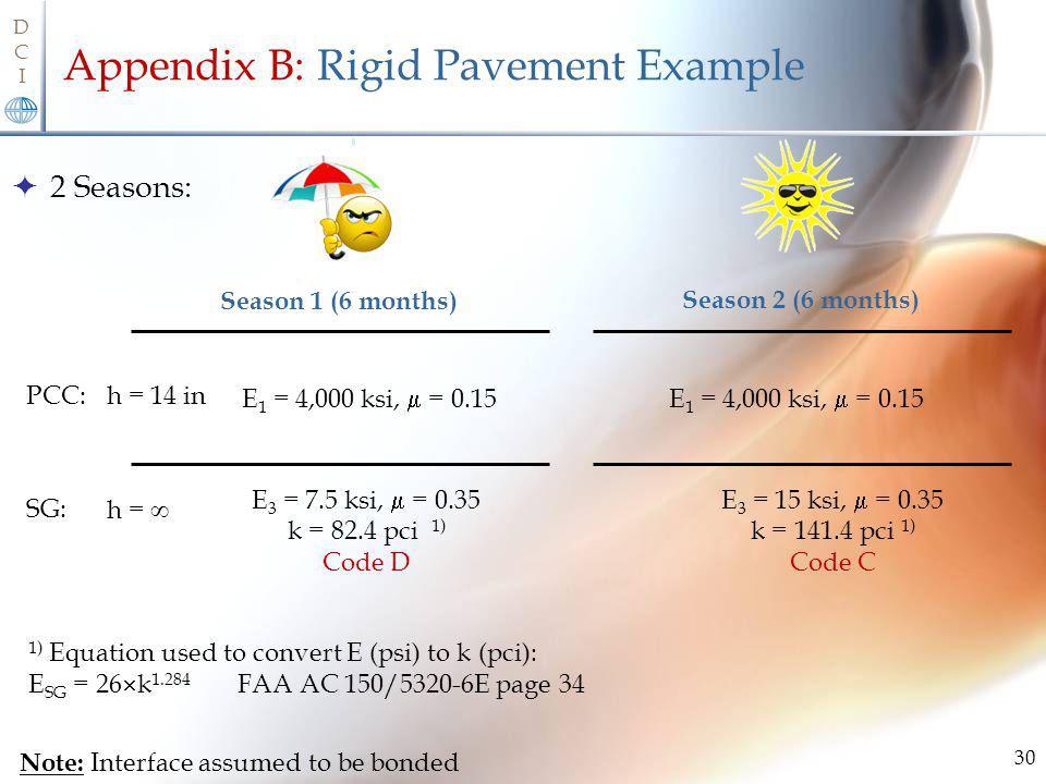Appendix B: Rigid Pavement Example