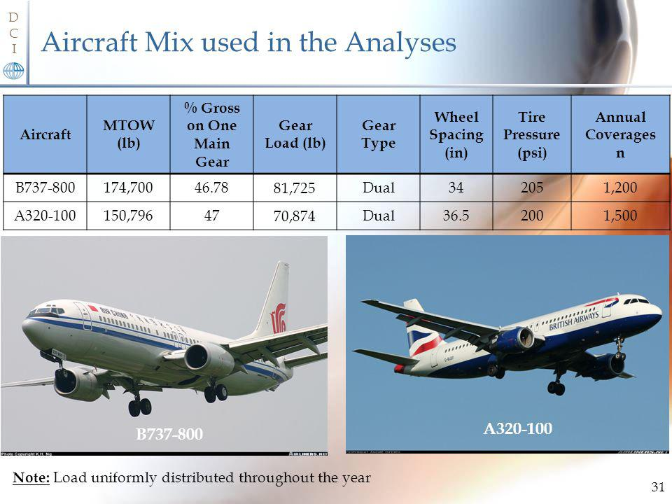 Aircraft Mix used in the Analyses