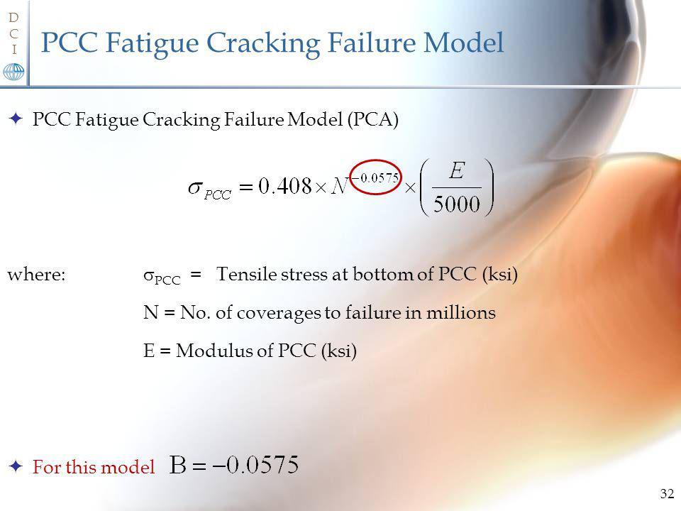PCC Fatigue Cracking Failure Model