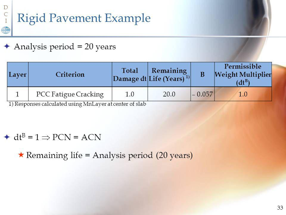 Rigid Pavement Example