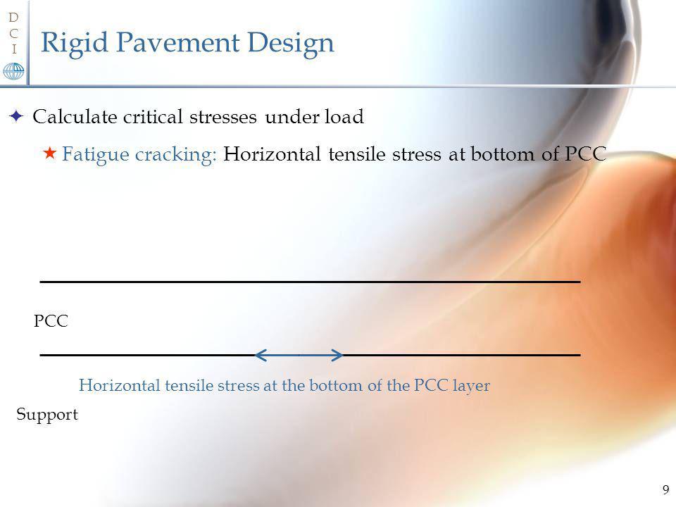Rigid Pavement Design Calculate critical stresses under load