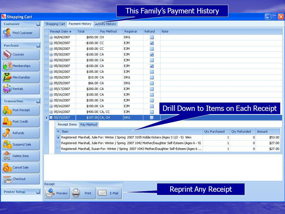 This Family's Payment History