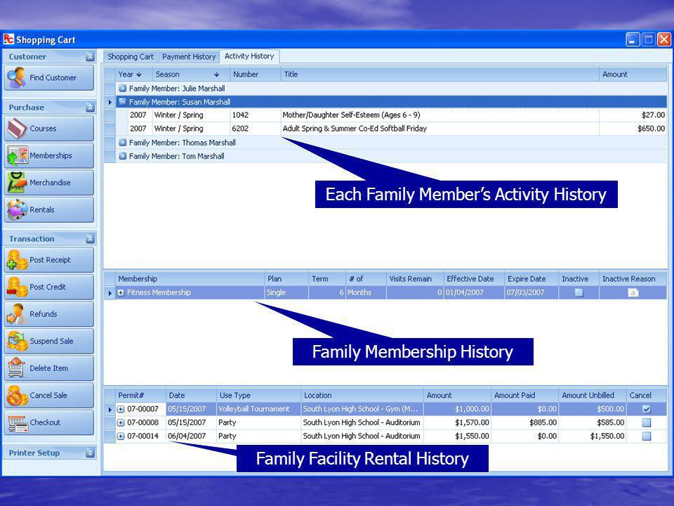 Each Family Member's Activity History