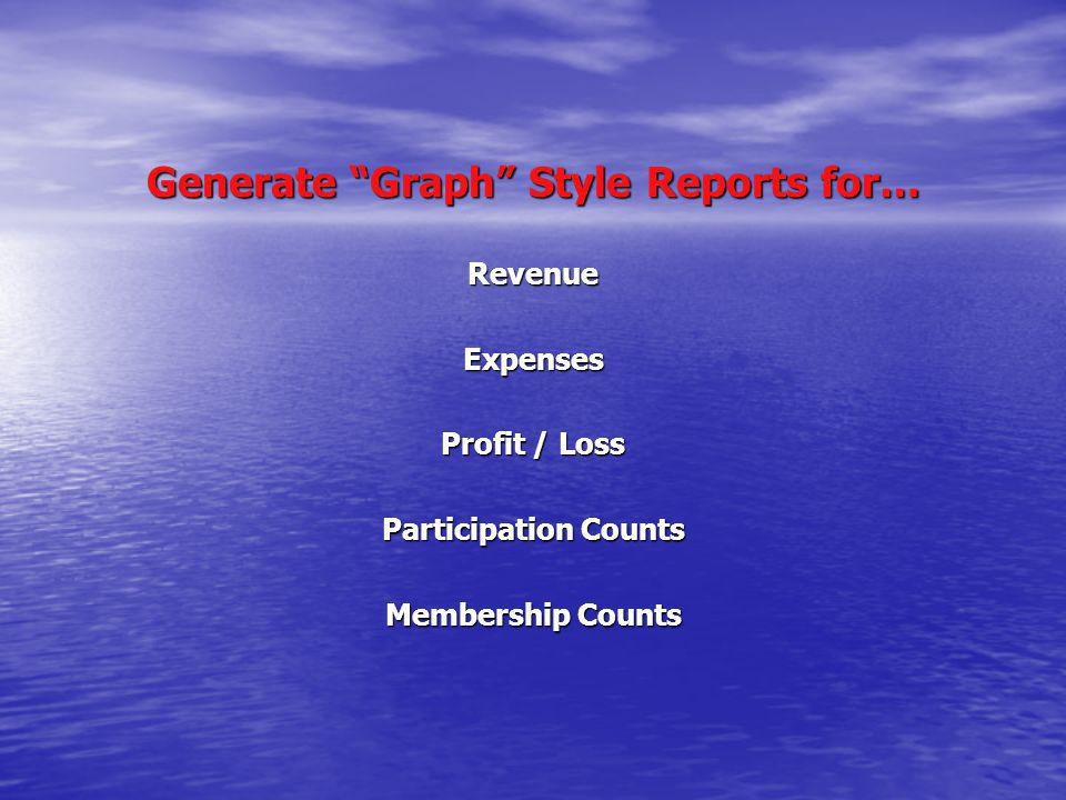 Generate Graph Style Reports for…