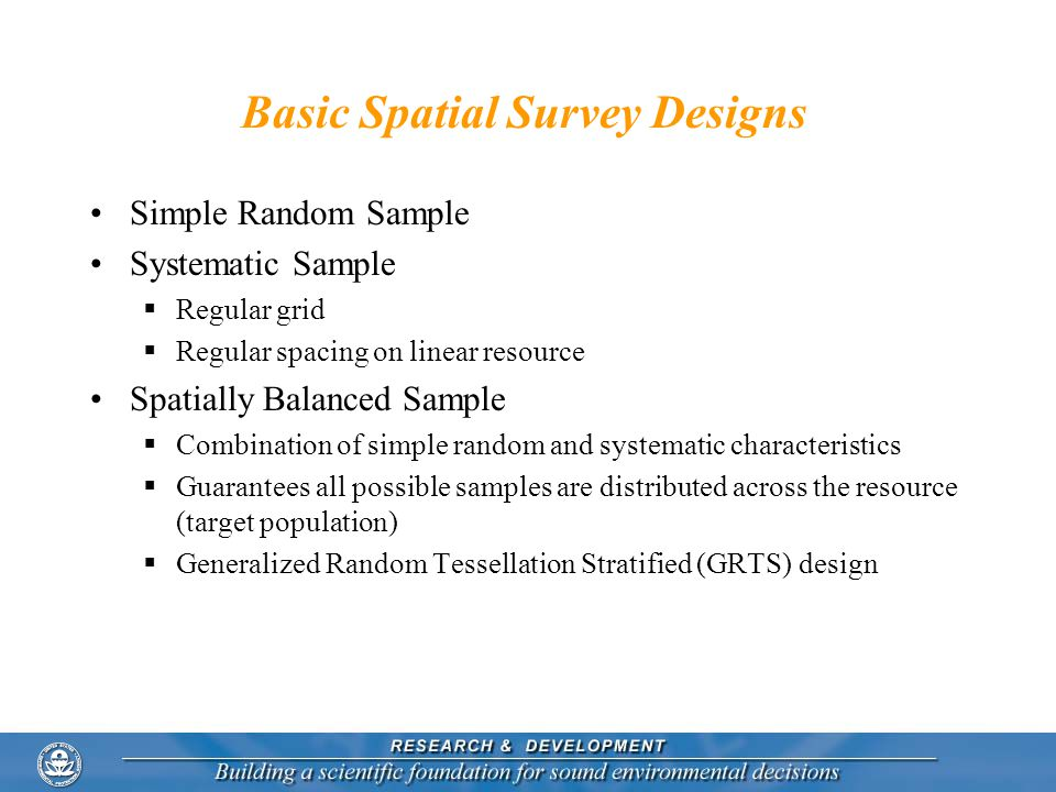 Basic Spatial Survey Designs