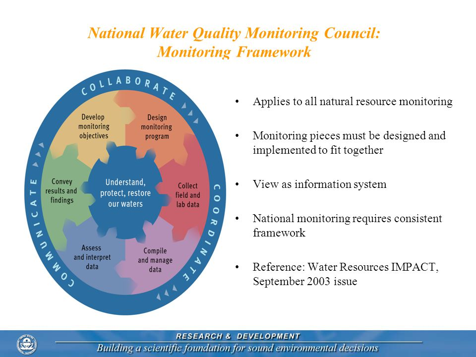 National Water Quality Monitoring Council: Monitoring Framework