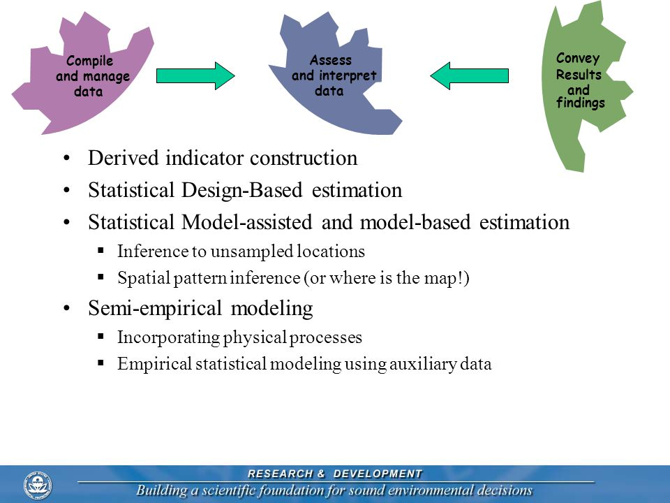 Derived indicator construction Statistical Design-Based estimation