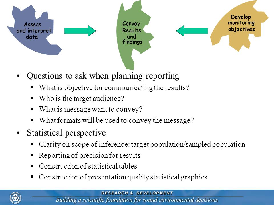 Questions to ask when planning reporting