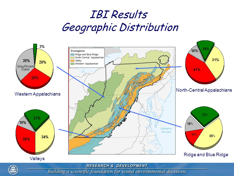 IBI Results Geographic Distribution