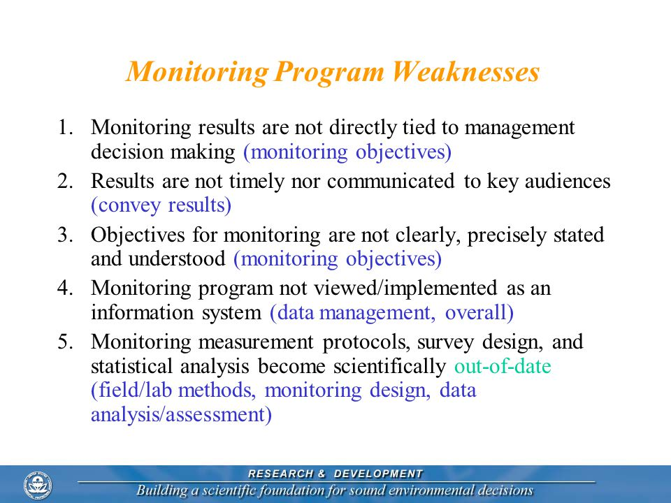 Monitoring Program Weaknesses